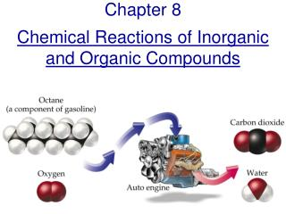 Chapter 8 Chemical  Reactions of Inorganic and Organic Compounds