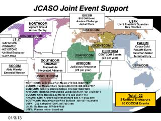 JCASO Joint  Event Support