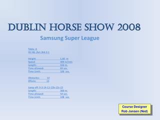 Dublin Horse Show 2008