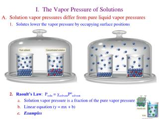 I.  The Vapor Pressure of Solutions