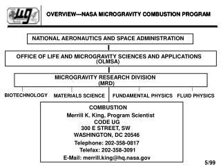 OVERVIEW---NASA MICROGRAVITY COMBUSTION PROGRAM