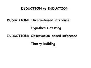 DEDUCTION vs INDUCTION