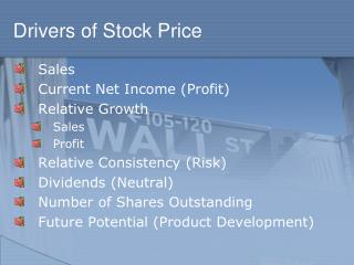 Drivers of Stock Price