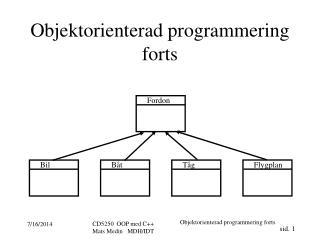 Objektorienterad programmering forts