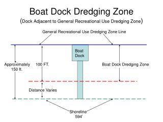 Boat Dock Dredging Zone ( Dock Adjacent to General Recreational Use Dredging Zone )