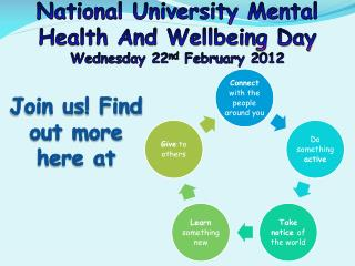 National University Mental  Health And Wellbeing Day Wednesday 22 nd  February 2012