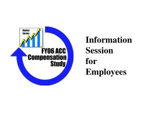 Information Session for Employees