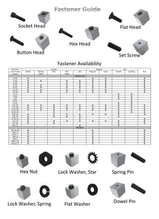 Fastener Guide