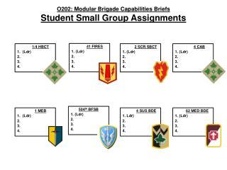 O202: Modular Brigade Capabilities Briefs  Student Small Group Assignments