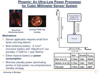 Phoenix: An Ultra-Low Power Processor  for Cubic Millimeter Sensor System