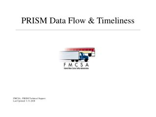 PRISM Data Flow  Timeliness