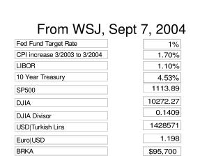 From WSJ, Sept 7, 2004