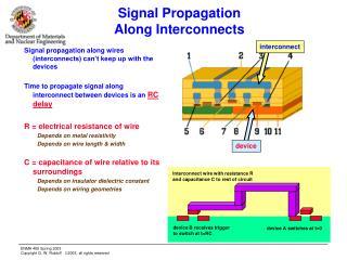 Signal Propagation Along Interconnects