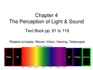 Chapter 4 The Perception of Light & Sound
