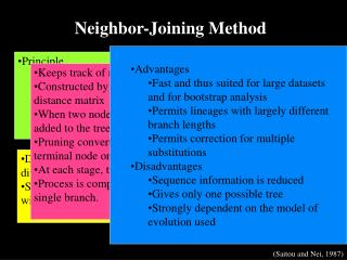 Neighbor-Joining Method