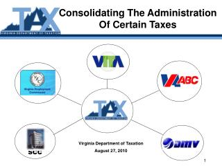 Consolidating The Administration Of Certain Taxes