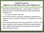 Global Perspective Might Free Trade Bring Peace to the Middle East
