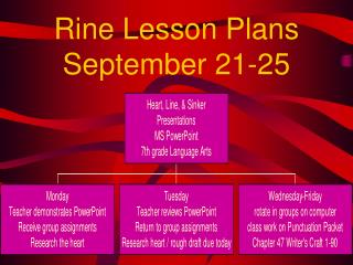 Rine Lesson Plans September 21-25