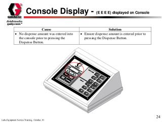 console+display+2
