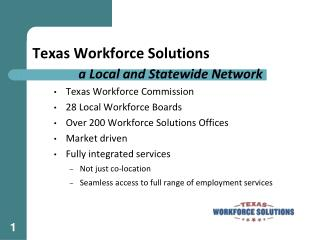 Texas Workforce Solutions