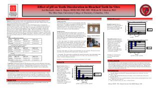 Effect of pH on Tooth Discoloration in Bleached Teeth In-Vitro