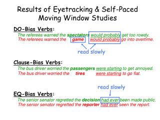 Results of Eyetracking & Self-Paced Moving Window Studies