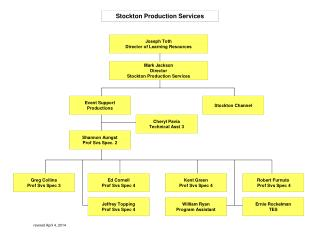 Mark Jackson Director Stockton Production Services