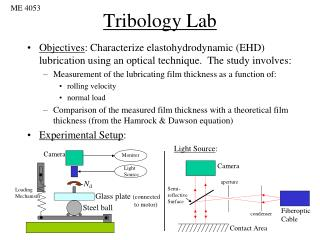 Tribology Lab
