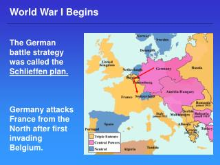 World War I Begins