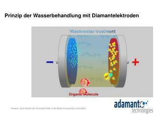 Prinzip der Wasserbehandlung mit Diamantelektroden