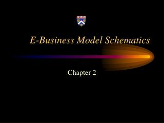 E-Business Model Schematics