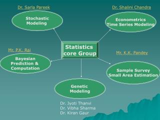 Statistics  core Group