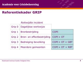 Referentiekader GRIP