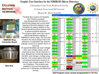Graphic User Interface for the NIMROD Silicon Detectors