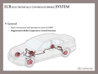 ECB (ELECTRONICALLY CONTROLLED BRAKE)  SYSTEM