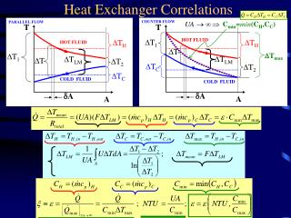 Heat Exchanger Correlations