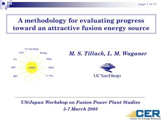 A methodology for evaluating progress toward an attractive fusion energy source