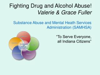 Why are we here…  Increase awareness of how Indiana is fighting against substance abuse.