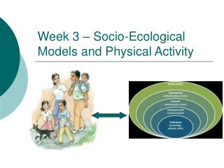 Week 3 � Socio-Ecological Models and Physical Activity