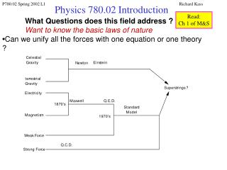 Physics 780.02 Introduction