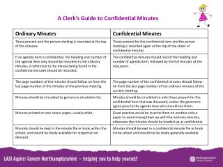 A Clerk's Guide to Confidential Minutes