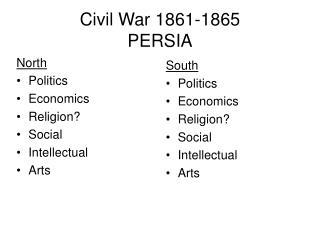 Civil War 1861-1865 PERSIA