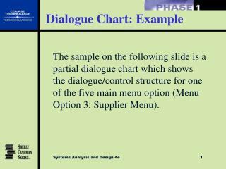 Dialogue Chart: Example