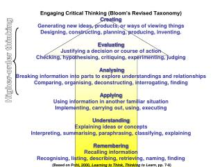 Higher-order thinking