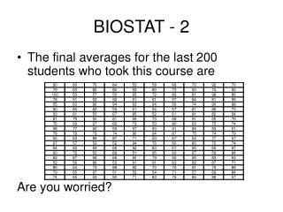 BIOSTAT - 2