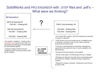 SolidWorks and PRO-ENGINEER with .STEP files and .pdf s   What were we thinking