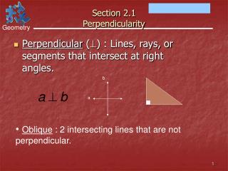 Section 2.1 Perpendicularity