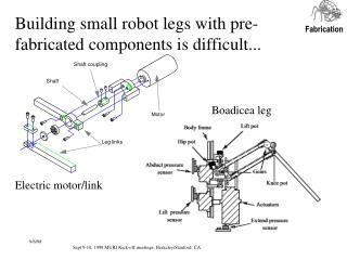 Building small robot legs with pre-fabricated components is difficult...