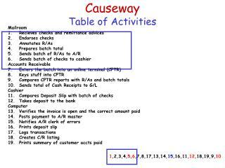 Causeway Table of Activities