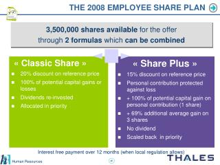 THE 2008 EMPLOYEE SHARE PLAN